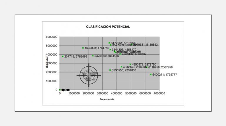 cumbre del clima clasificación potencial 4