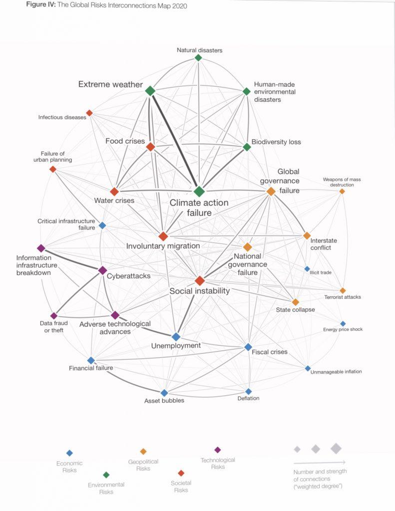 mapa tendencias globales de riesgo